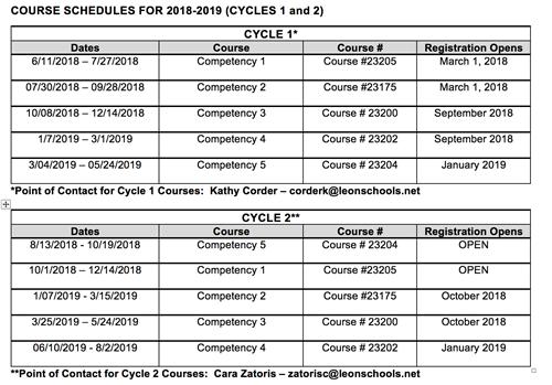 Academic Services Weekly / Elementary Reading & Language Arts