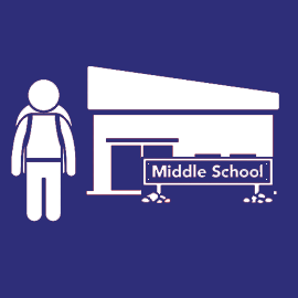 Middle School Enrollment Options