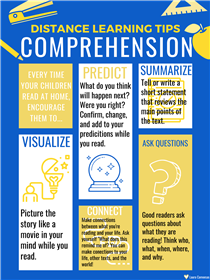 Comprehension Tips