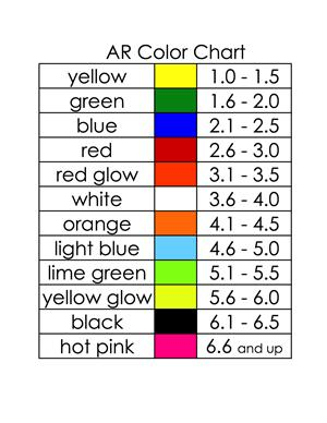 AR Color Chart